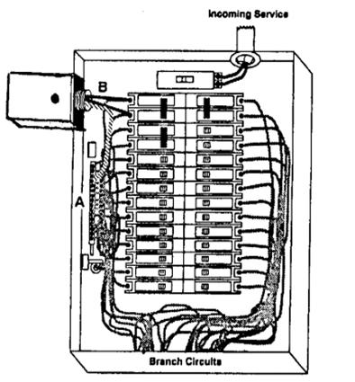 Whole House Surge Protector Wiring Diagram on residential telephone wiring diagram