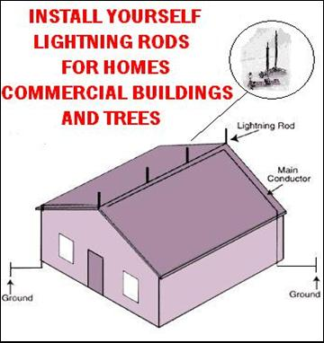 lightning rod protection installation details Diagram of a Television